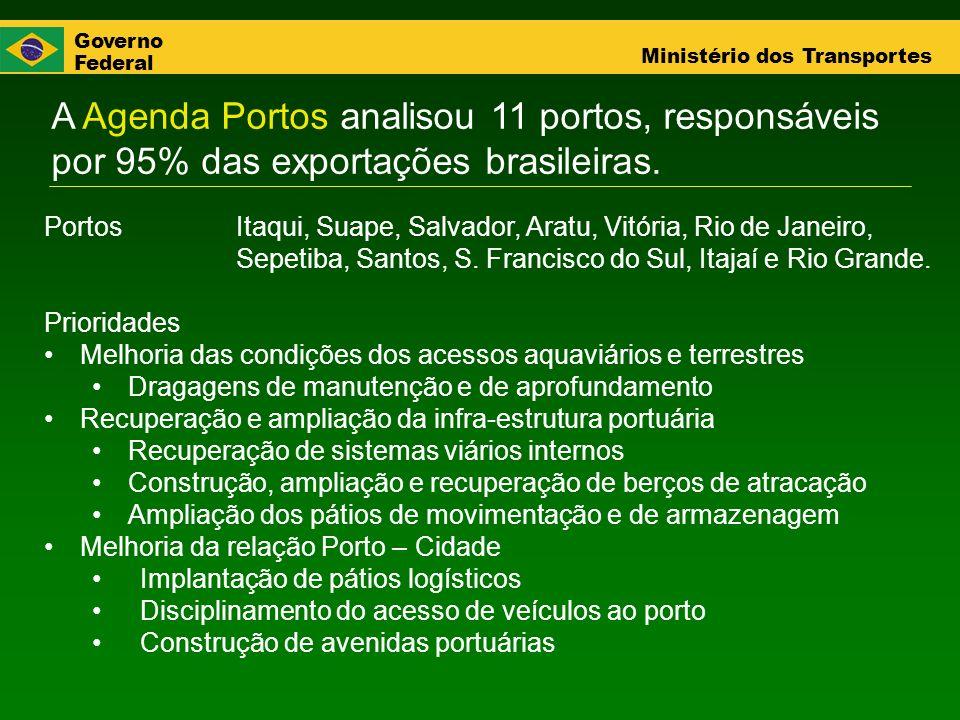 A Agenda Portos analisou 11 portos, responsáveis por 95% das exportações brasileiras.