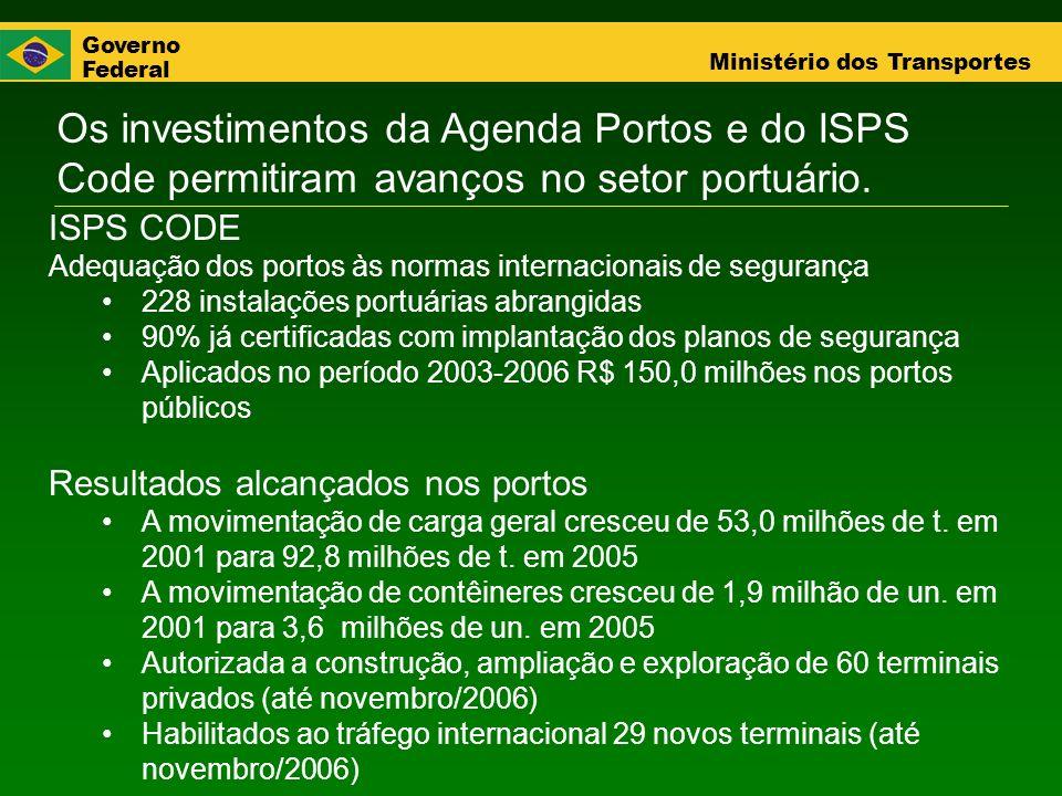 Os investimentos da Agenda Portos e do ISPS Code permitiram avanços no setor portuário.
