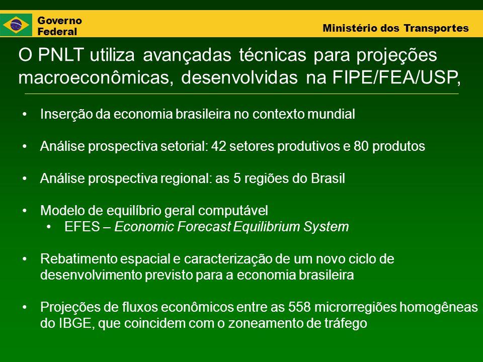 O PNLT utiliza avançadas técnicas para projeções macroeconômicas, desenvolvidas na FIPE/FEA/USP,
