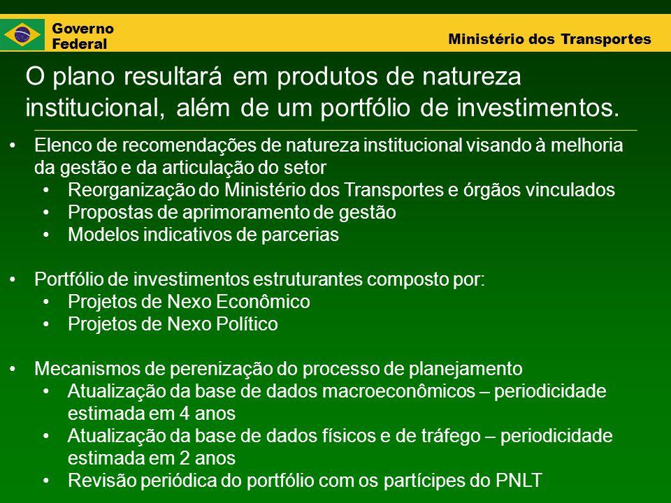 O plano resultará em produtos de natureza institucional, além de um portfólio de investimentos.