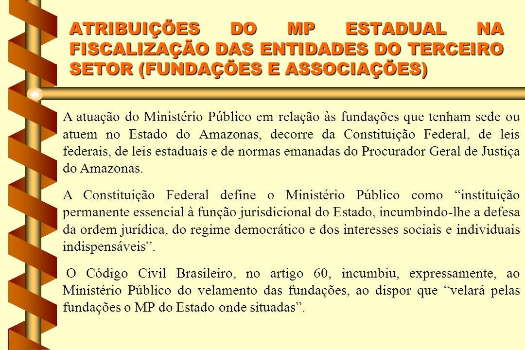 ATRIBUIÇÕES DO MP ESTADUAL NA FISCALIZAÇÃO DAS ENTIDADES DO TERCEIRO SETOR (FUNDAÇÕES E ASSOCIAÇÕES)