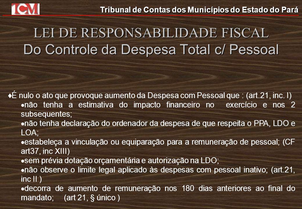 LEI DE RESPONSABILIDADE FISCAL Do Controle da Despesa Total c/ Pessoal