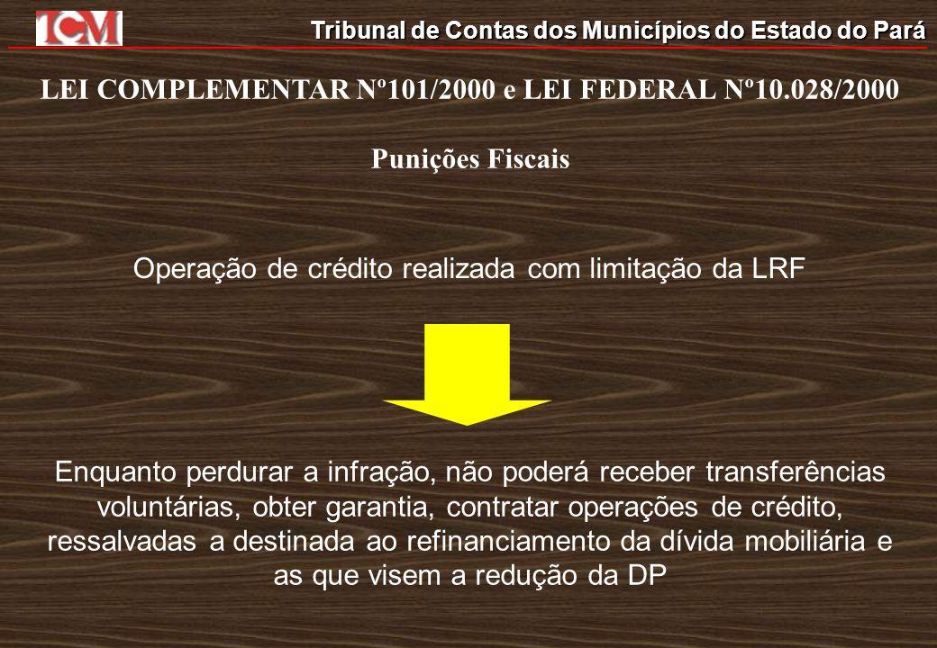 LEI COMPLEMENTAR Nº101/2000 e LEI FEDERAL Nº10.028/2000