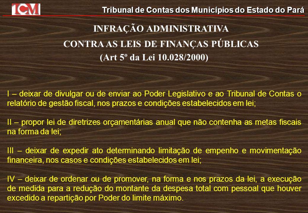 INFRAÇÃO ADMINISTRATIVA CONTRA AS LEIS DE FINANÇAS PÚBLICAS