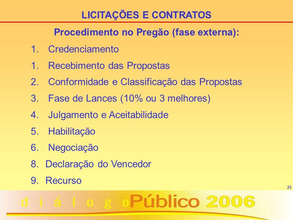 LICITAÇÕES E CONTRATOS Procedimento no Pregão (fase externa):