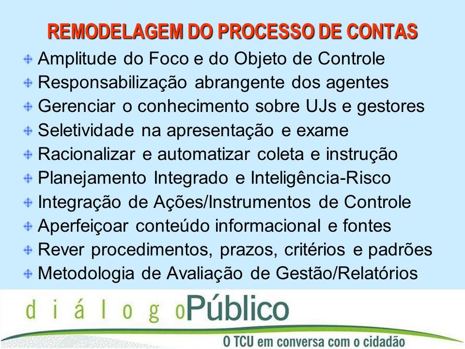 REMODELAGEM DO PROCESSO DE CONTAS