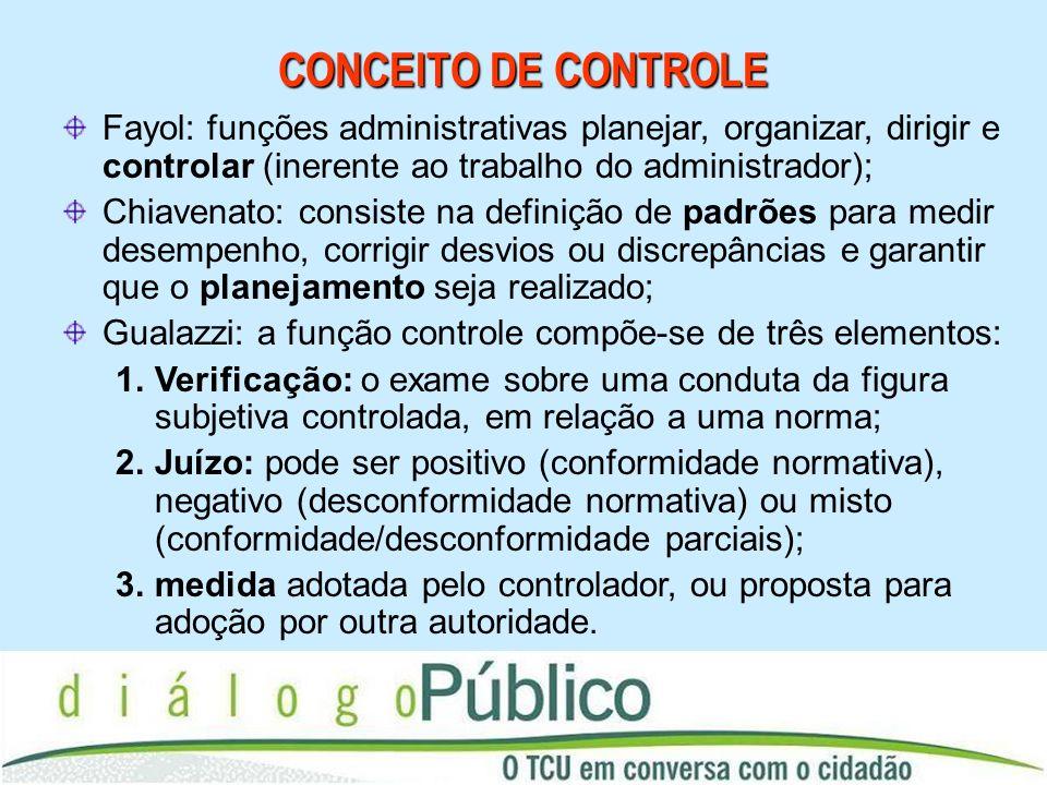 CONCEITO DE CONTROLE Fayol: funções administrativas planejar, organizar, dirigir e controlar (inerente ao trabalho do administrador);