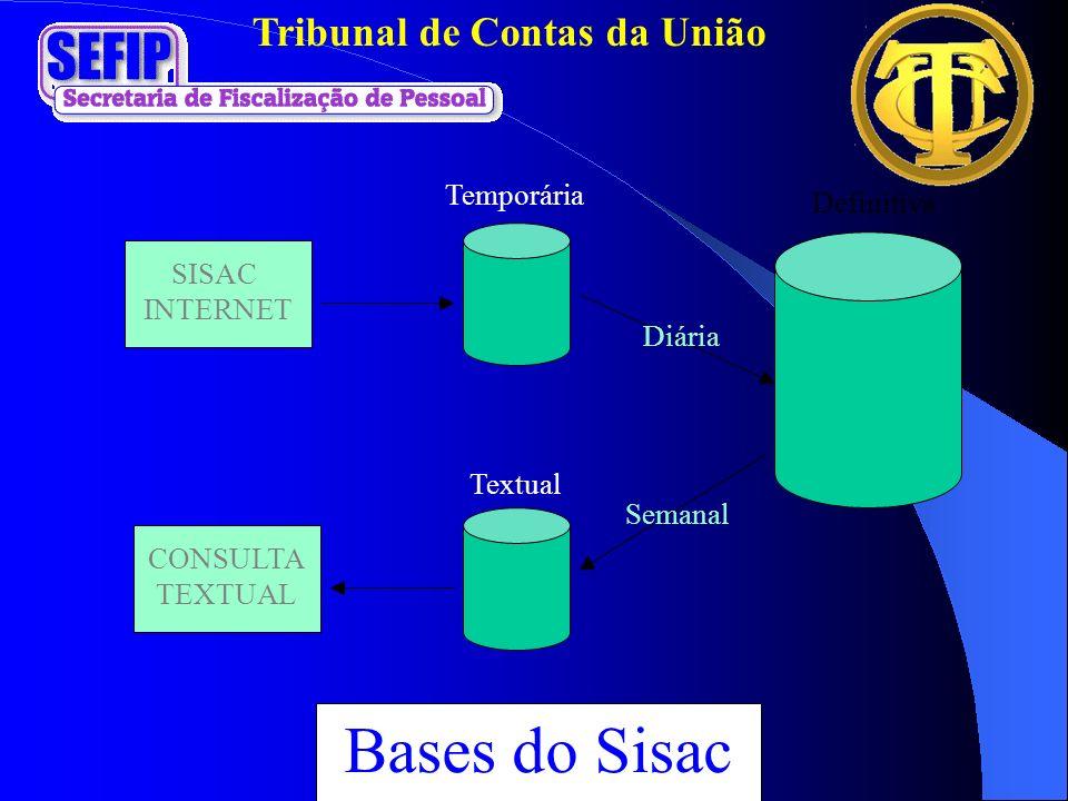 Bases do Sisac Temporária Definitiva SISAC INTERNET Diária Textual