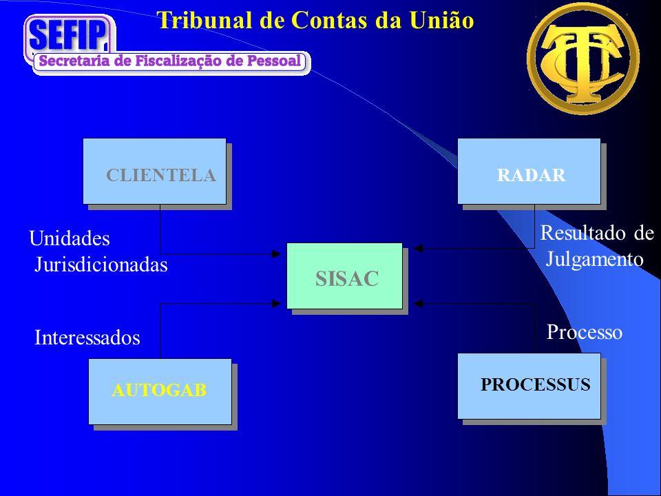 Resultado de Unidades Julgamento Jurisdicionadas SISAC Processo