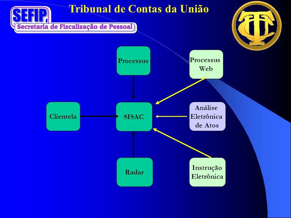 Processus Processus Web Clientela SISAC Análise Eletrônica de Atos Radar Instrução Eletrônica