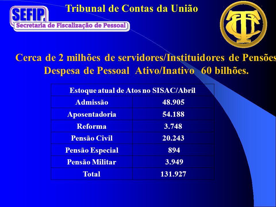 Cerca de 2 milhões de servidores/Instituidores de Pensões