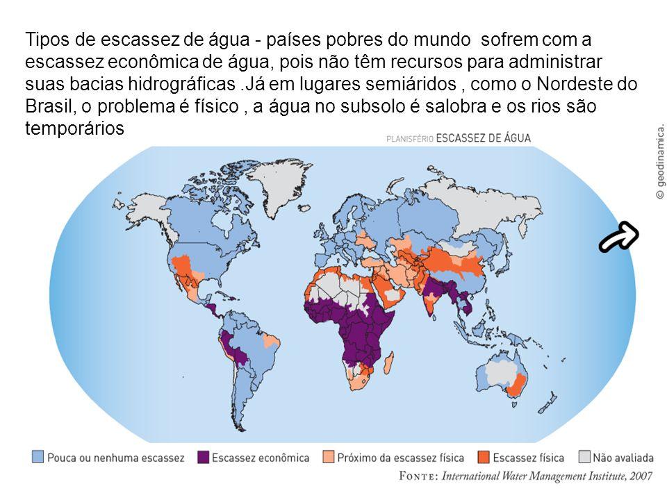 Tipos de escassez de água - países pobres do mundo sofrem com a escassez econômica de água, pois não têm recursos para administrar suas bacias hidrográficas .Já em lugares semiáridos , como o Nordeste do Brasil, o problema é físico , a água no subsolo é salobra e os rios são temporários