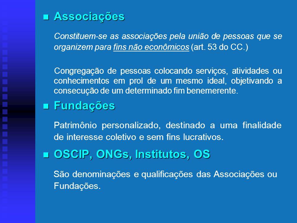 São denominações e qualificações das Associações ou Fundações.