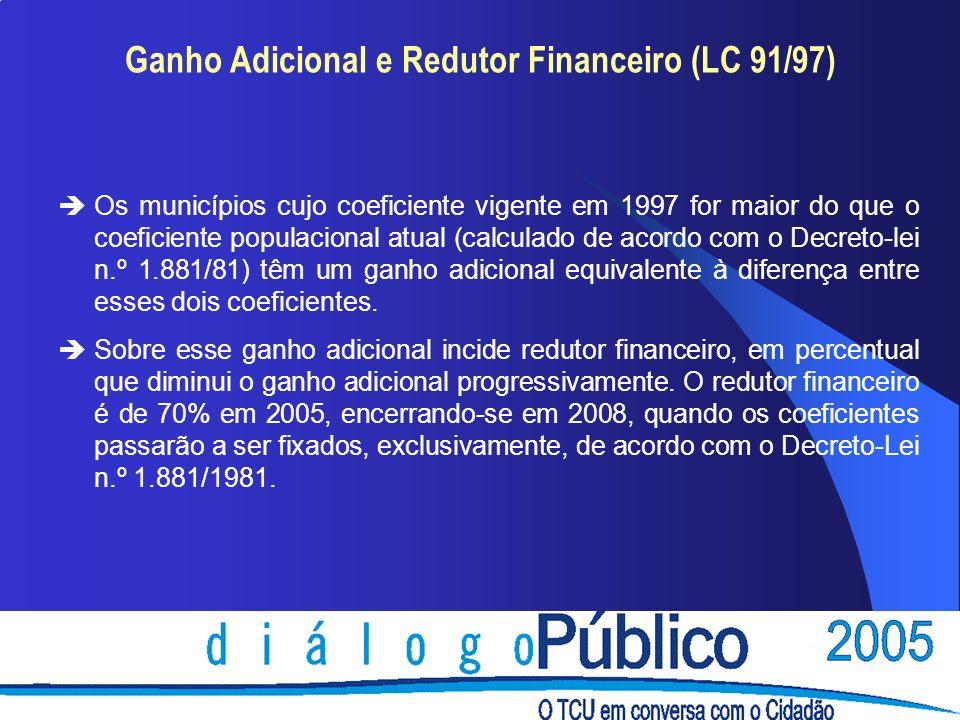 Ganho Adicional e Redutor Financeiro (LC 91/97)