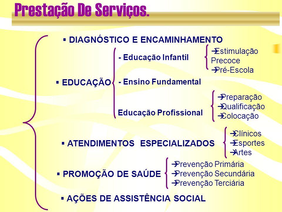 Prestação De Serviços. DIAGNÓSTICO E ENCAMINHAMENTO EDUCAÇÃO