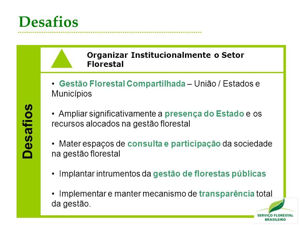 DesafiosOrganizar Institucionalmente o Setor Florestal. Gestão Florestal Compartilhada – União / Estados e Municípios.