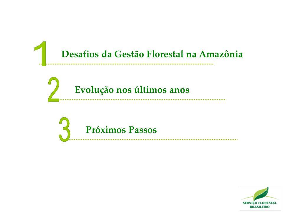 1 2 3 Desafios da Gestão Florestal na Amazônia