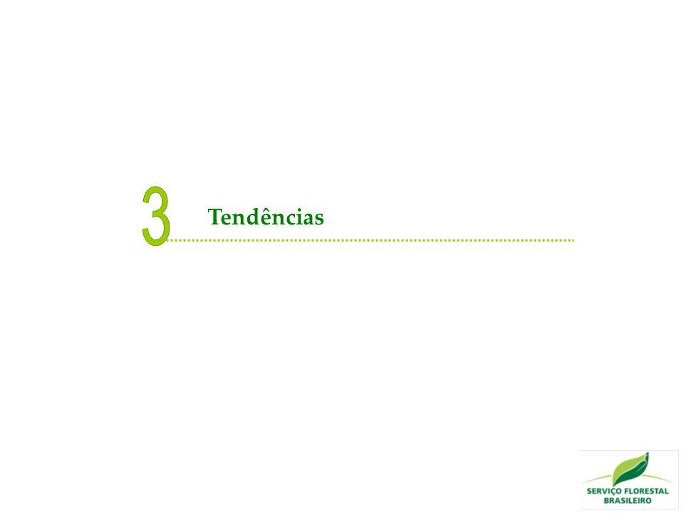 3 Tendências