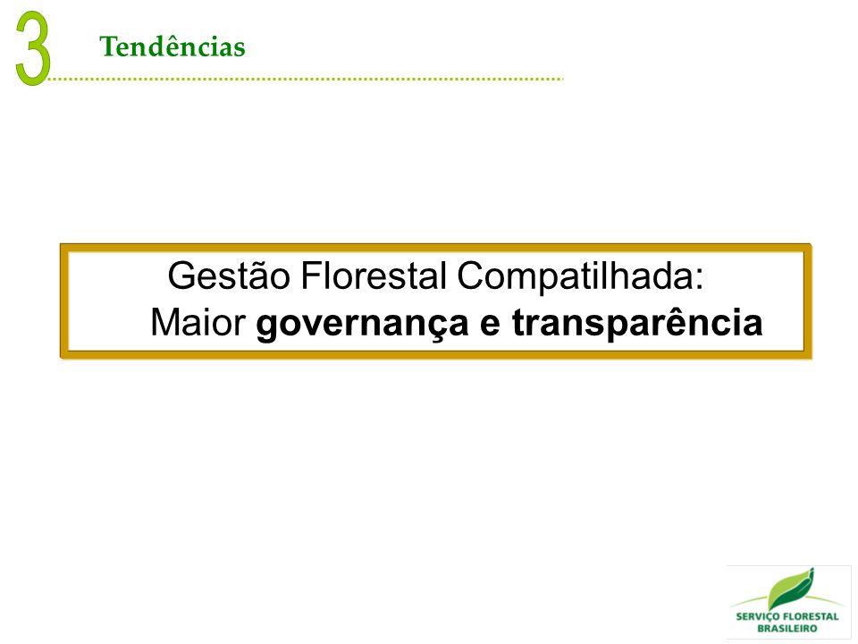 3 Gestão Florestal Compatilhada: Maior governança e transparência
