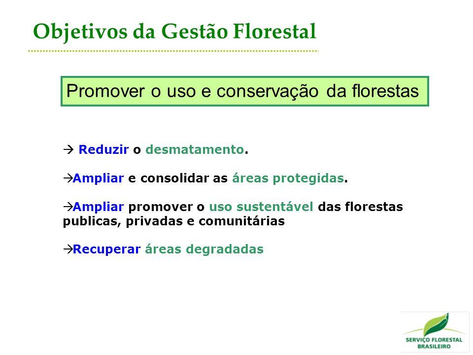 Objetivos da Gestão Florestal