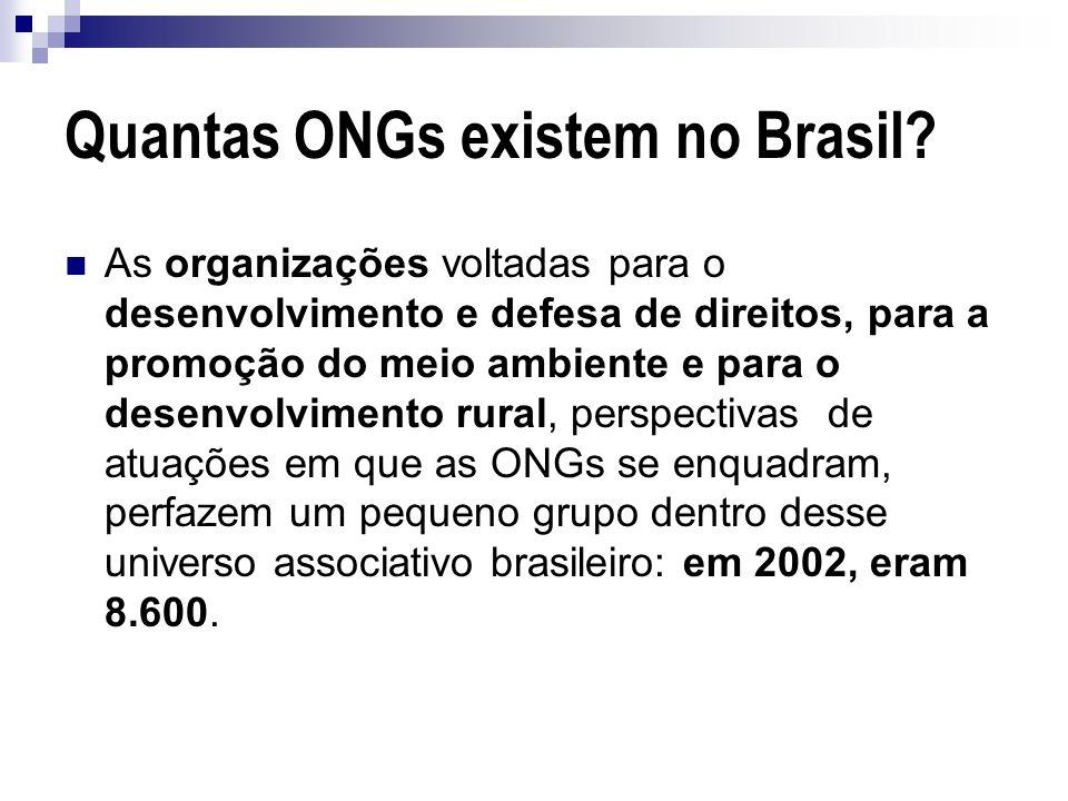Quantas ONGs existem no Brasil