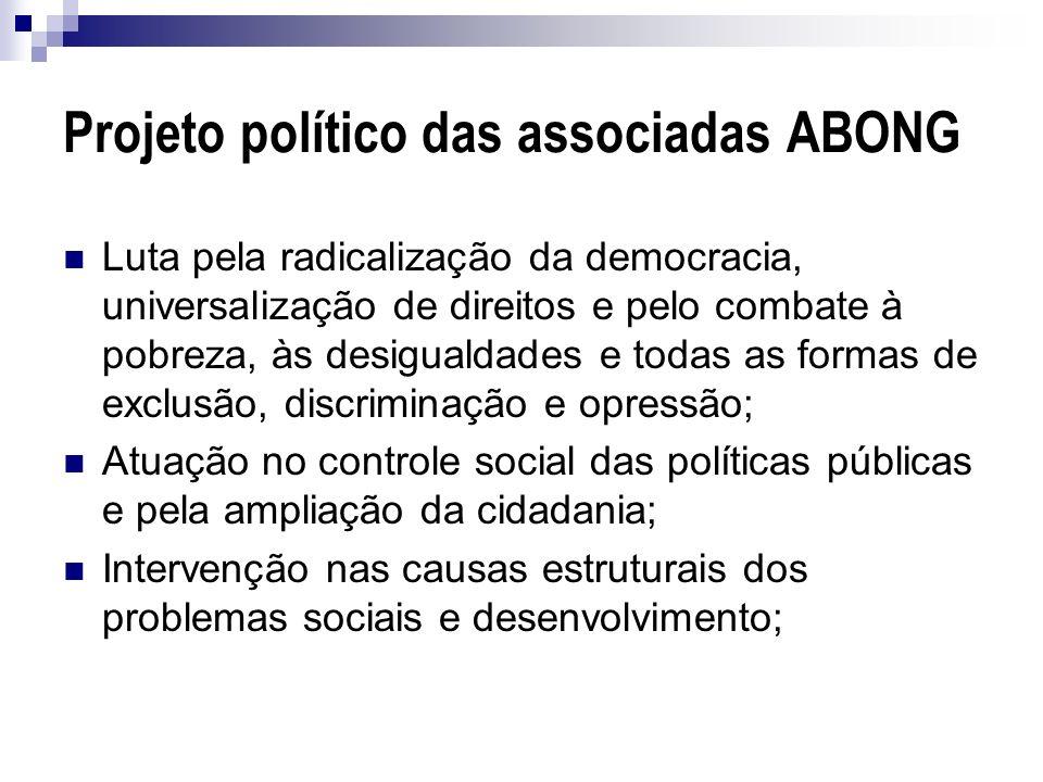 Projeto político das associadas ABONG