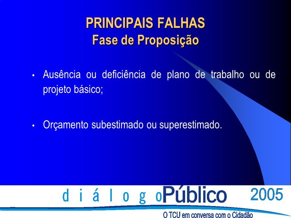 PRINCIPAIS FALHAS Fase de Proposição