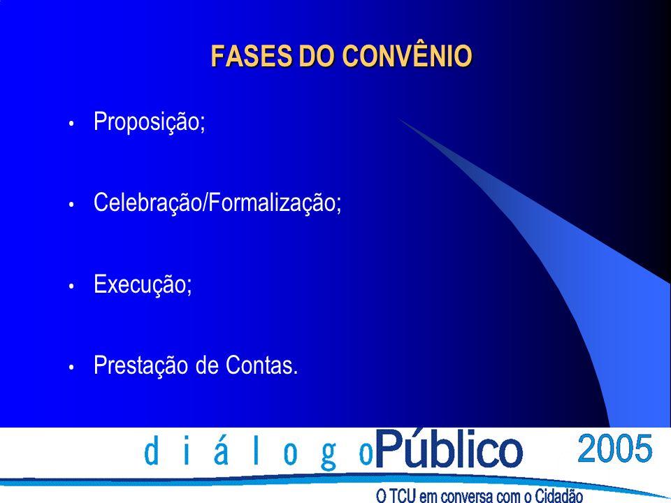 FASES DO CONVÊNIO Proposição; Celebração/Formalização; Execução;
