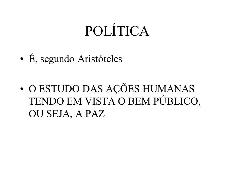 POLÍTICA É, segundo Aristóteles