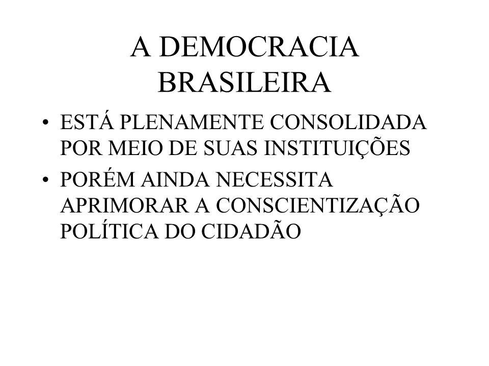 A DEMOCRACIA BRASILEIRA