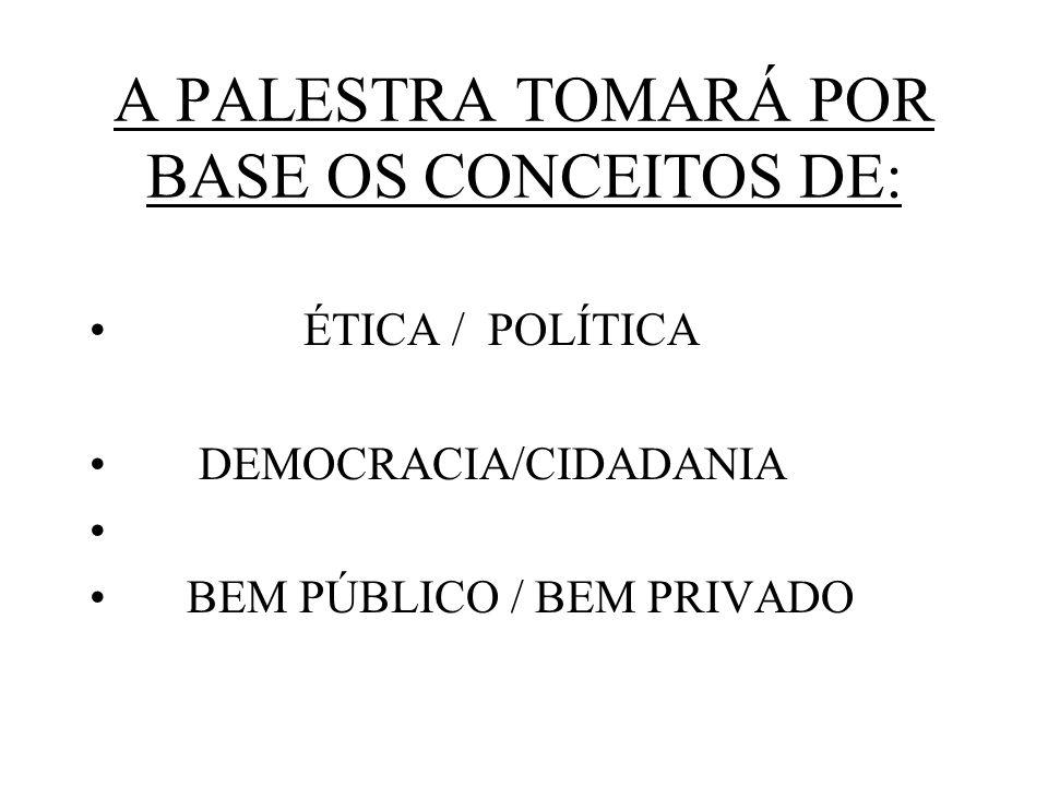 A PALESTRA TOMARÁ POR BASE OS CONCEITOS DE: