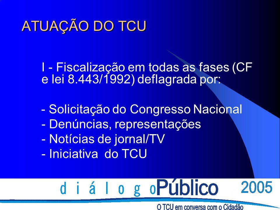 ATUAÇÃO DO TCUI - Fiscalização em todas as fases (CF e lei 8.443/1992) deflagrada por: - Solicitação do Congresso Nacional.