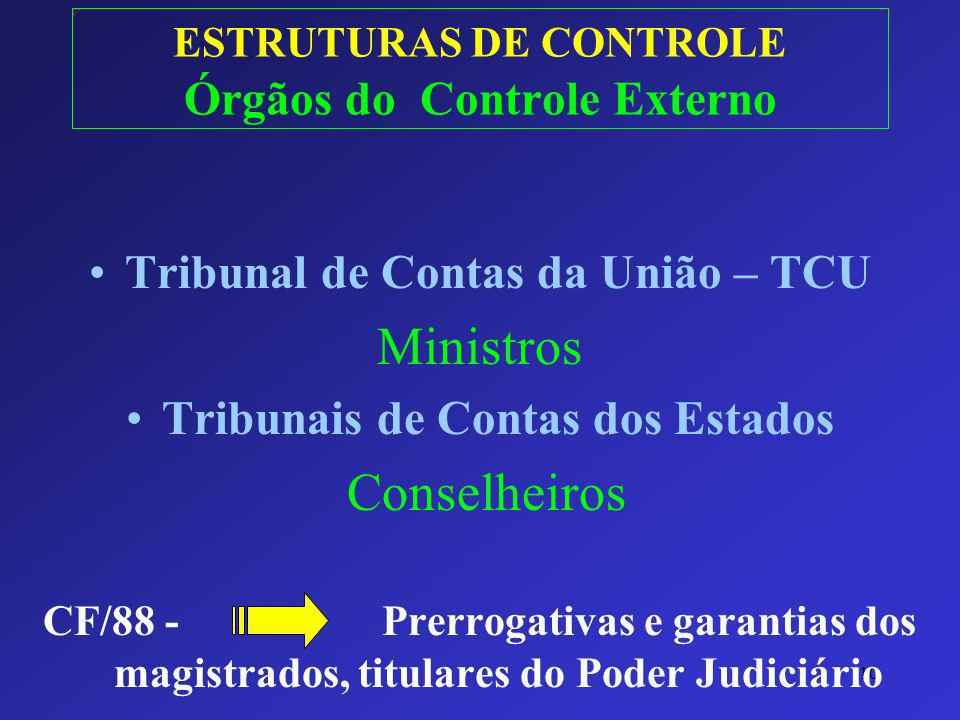 ESTRUTURAS DE CONTROLE Órgãos do Controle Externo