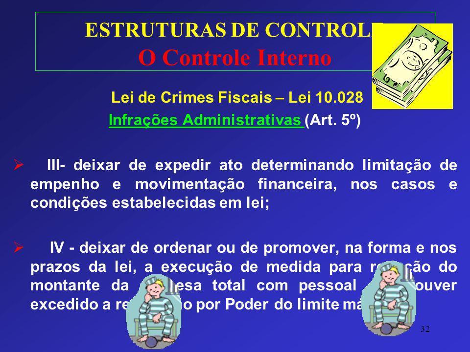 ESTRUTURAS DE CONTROLE O Controle Interno