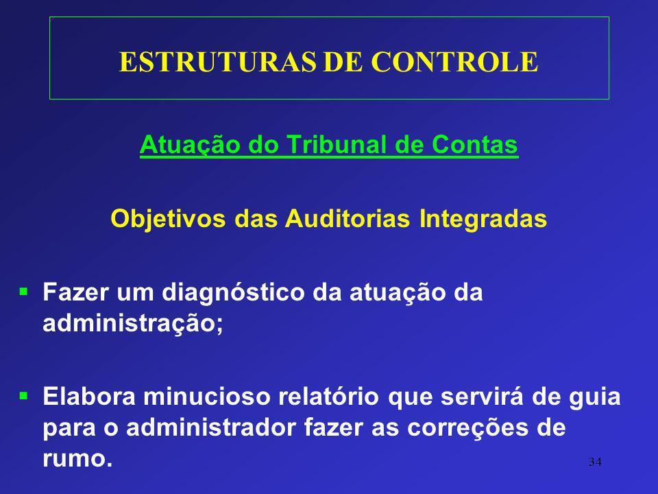 ESTRUTURAS DE CONTROLE