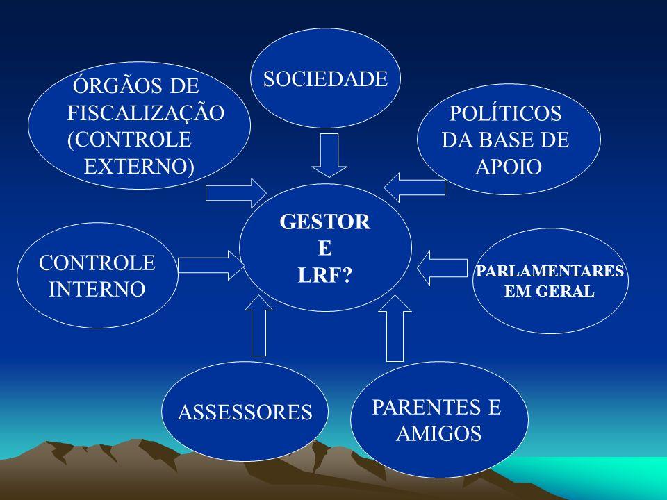 SOCIEDADE ÓRGÃOS DE FISCALIZAÇÃO (CONTROLE POLÍTICOS EXTERNO)
