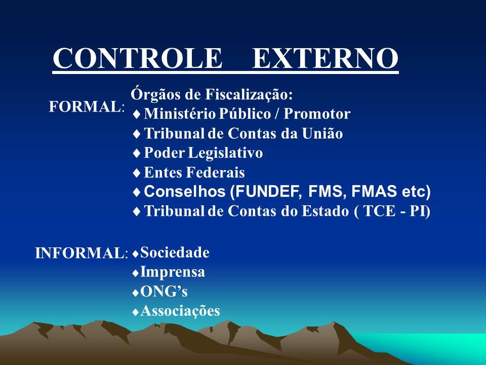 CONTROLE EXTERNO Órgãos de Fiscalização: