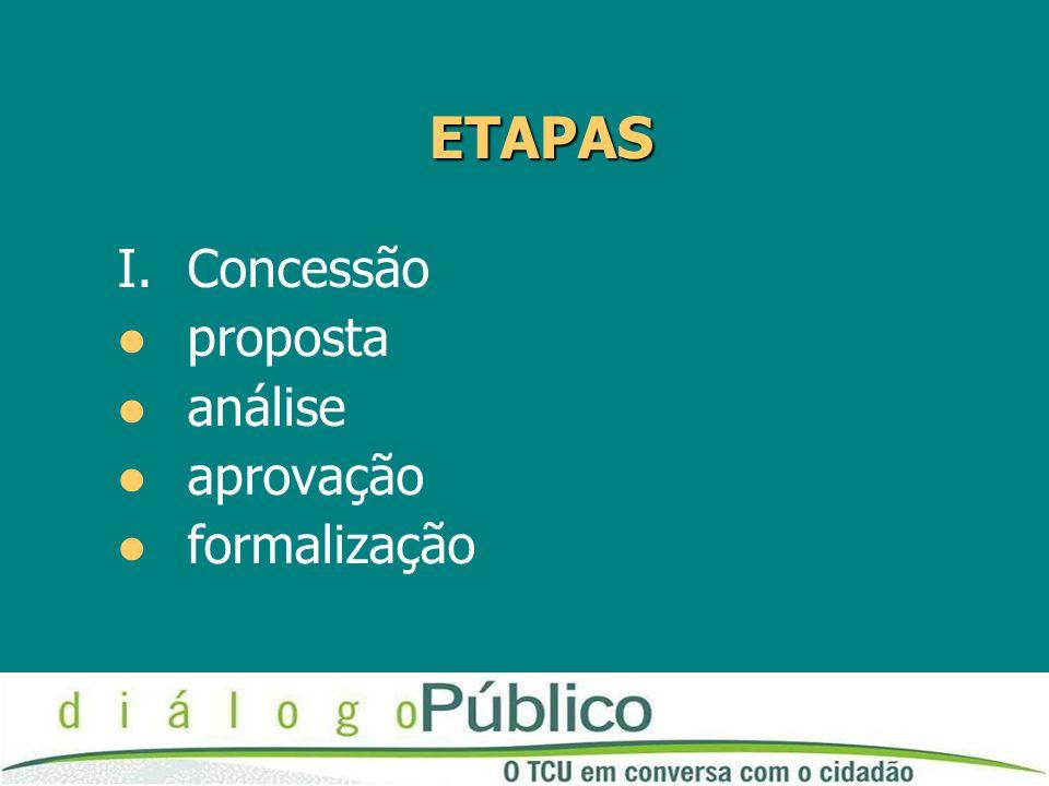 ETAPAS I. Concessão proposta análise aprovação formalização