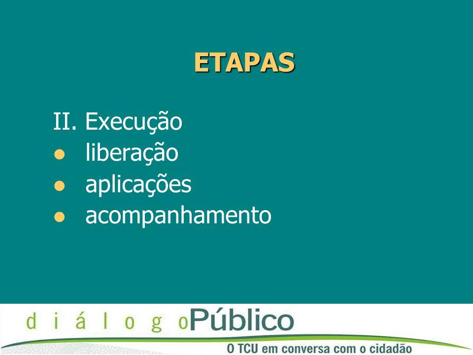 ETAPAS II. Execução liberação aplicações acompanhamento