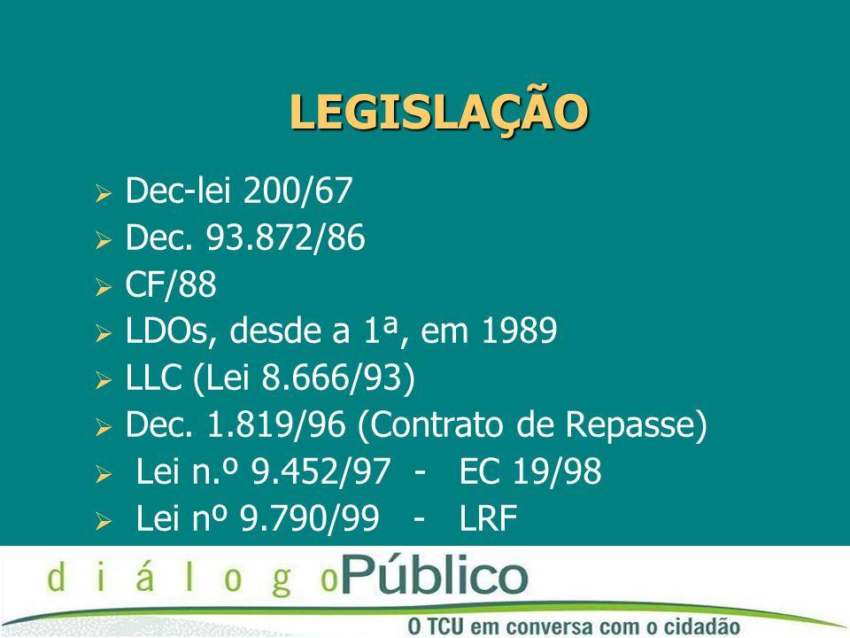LEGISLAÇÃO Dec-lei 200/67 Dec. 93.872/86 CF/88