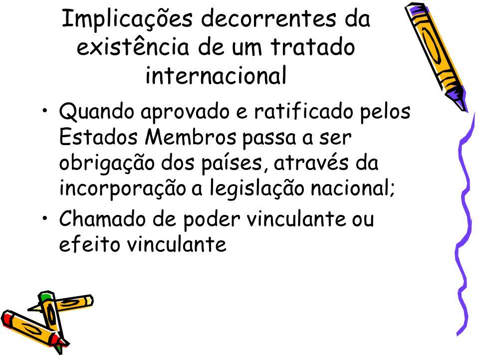 Implicações decorrentes da existência de um tratado internacional