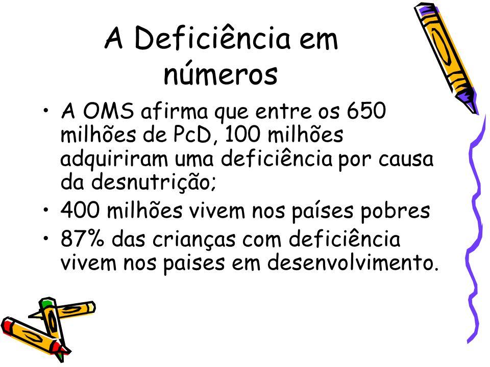 A Deficiência em números