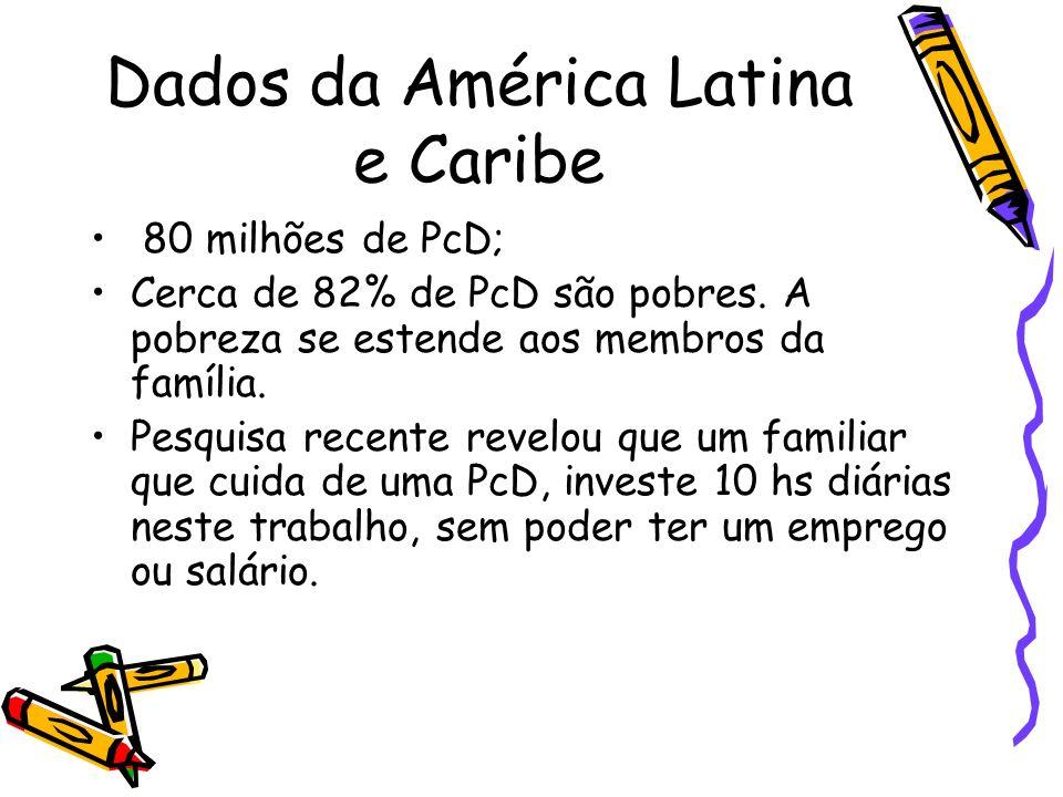 Dados da América Latina e Caribe