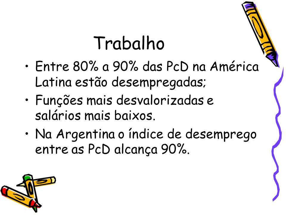 Trabalho Entre 80% a 90% das PcD na América Latina estão desempregadas; Funções mais desvalorizadas e salários mais baixos.