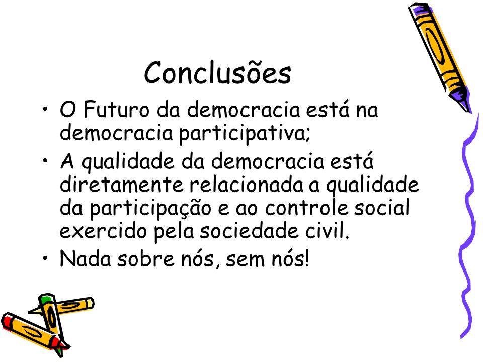 Conclusões O Futuro da democracia está na democracia participativa;