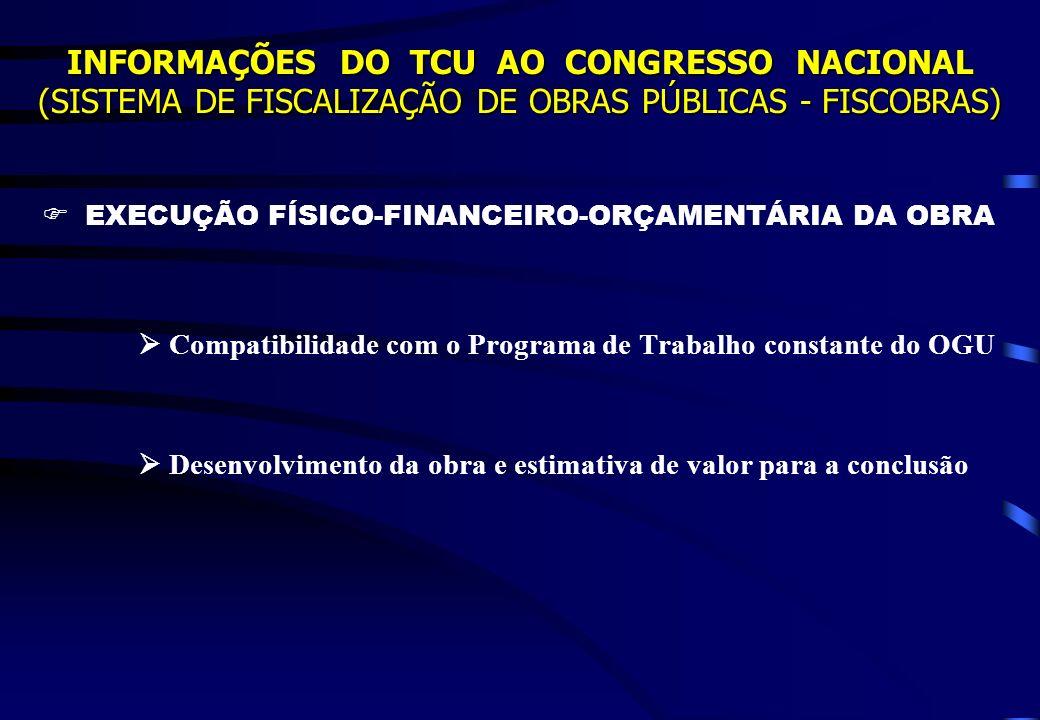  EXECUÇÃO FÍSICO-FINANCEIRO-ORÇAMENTÁRIA DA OBRA
