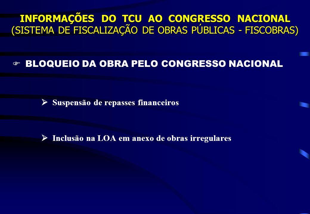  BLOQUEIO DA OBRA PELO CONGRESSO NACIONAL