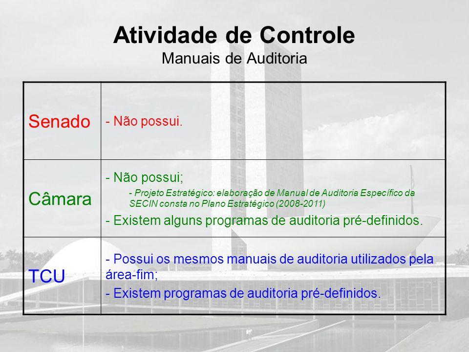 Atividade de Controle Manuais de Auditoria