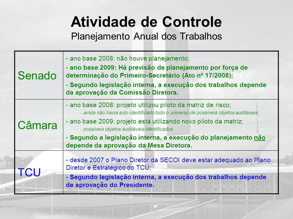 Atividade de Controle Planejamento Anual dos Trabalhos
