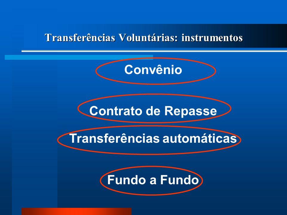 Transferências Voluntárias: instrumentos